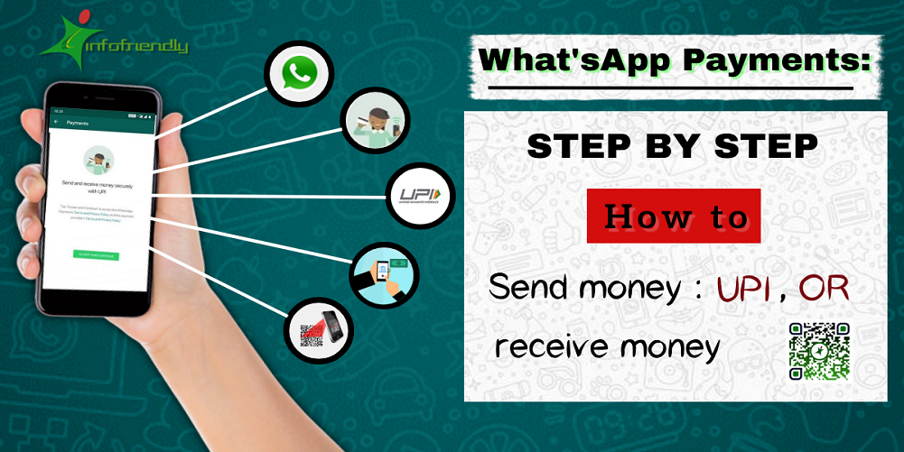 How To Activate And Use Payments On WhatsApp